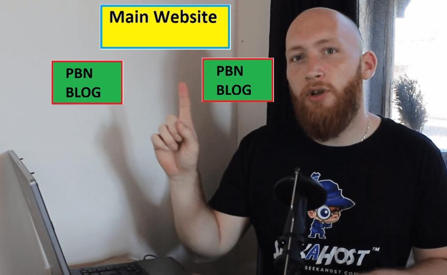PBN blog