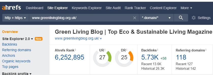 Green-Living-Blog-stats