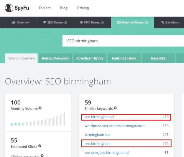 SpyFu-for-PBN-checking