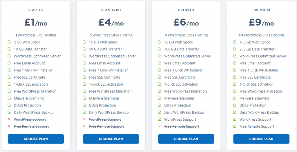 free domain hosting plans